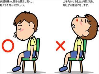 子供の鼻血を早く止める方法とは...